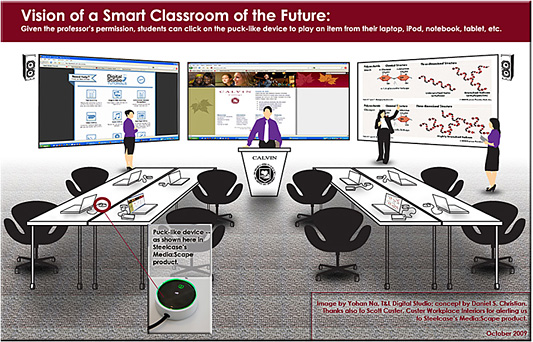 Vision of a Next Gen Smart Classroom from March 2010