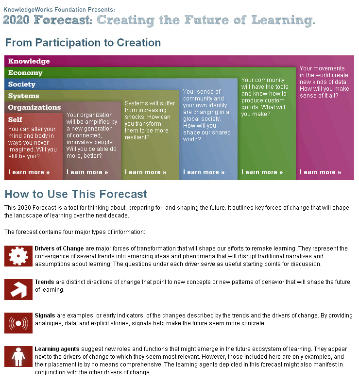 2020 forecast: creating the future of learning