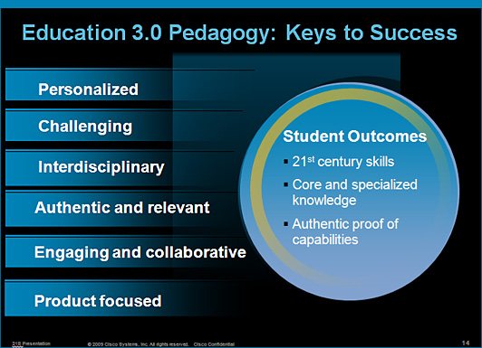 Peg Maddocks Keys to Success presentation -- PPT slides
