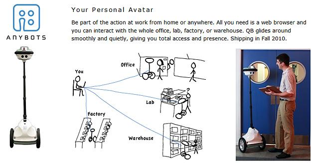 anybots.com