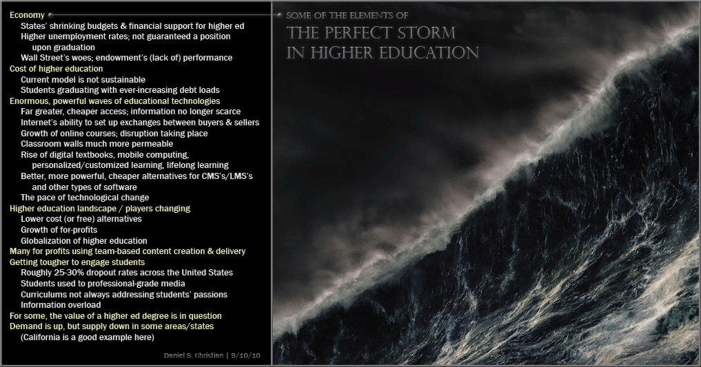 The perfect storm in higher ed