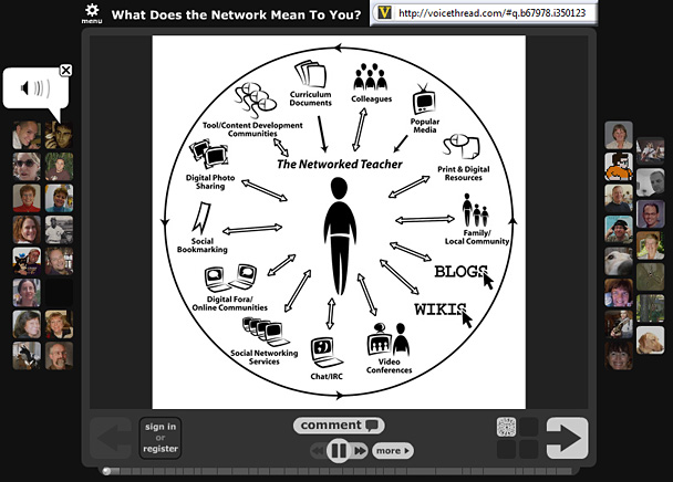 Networked Teacher Voicethread -- from Alec Couros