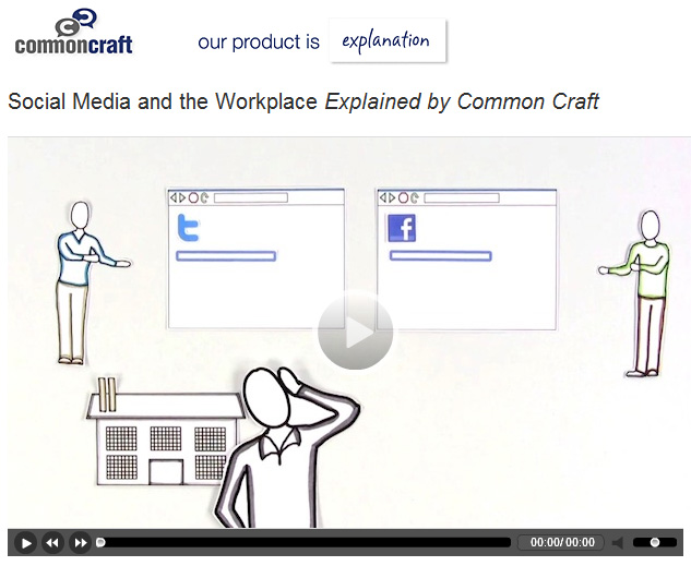 Social Media and the Workplace Explained by Common Craft