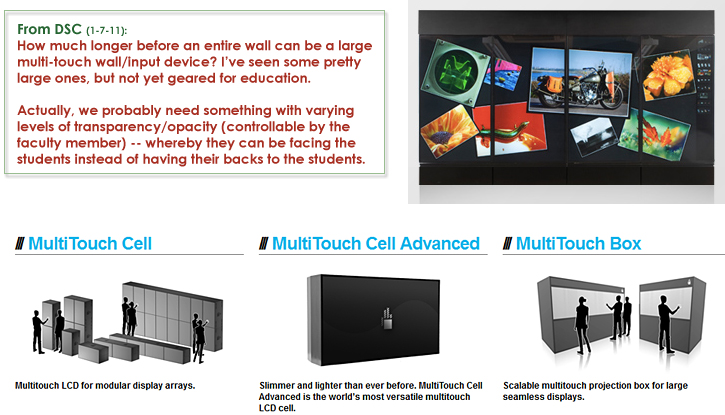 How much longer before entire walls can be multi-touch/input devices?