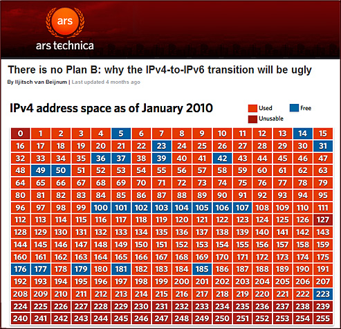 There is no Plan B -- Why the IPv4-to-IPv6 transition will be ugly.
