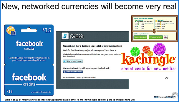 New, network-based currencies -- from futurist Gerd Leonhard --2011