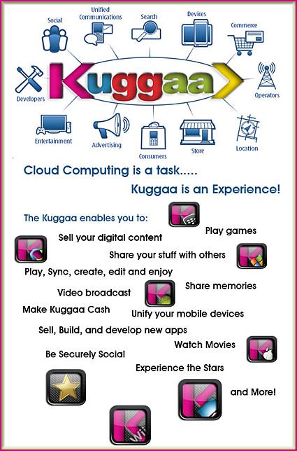 kuggaa.com