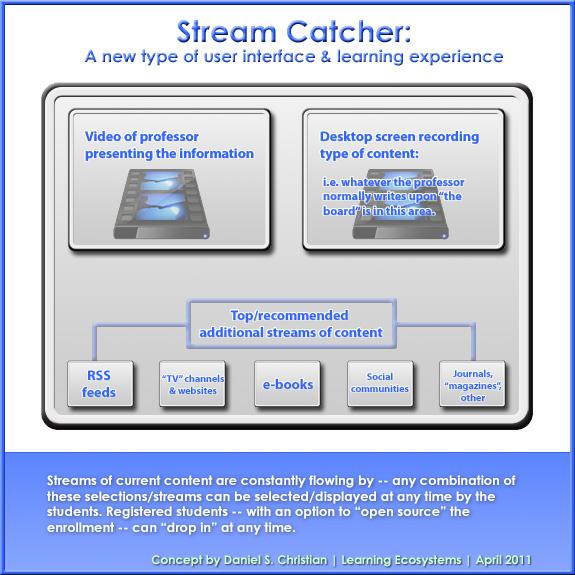 DanielSChristian-Stream-CatcherConcept-4-15-11