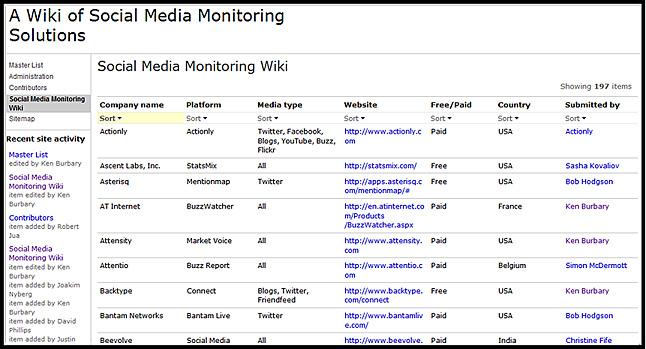 Wiki of Social Media Marketing - April 2011