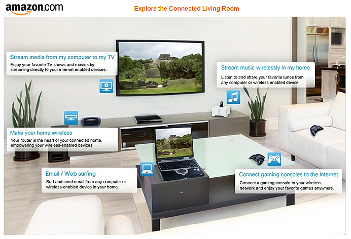 Explore the Connected Living Room -- per Amazon.com -- May 2011
