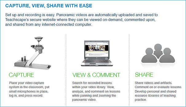 teachscape.com