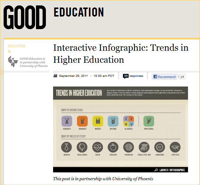 Interactive Infographic: Trends in Higher Education [Good; U of Phoenix]