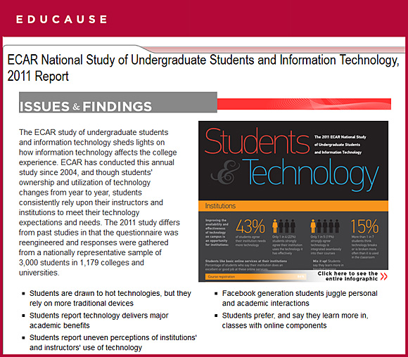ECAR National Study of Undergraduate Students and Information Technology, 2011 Report