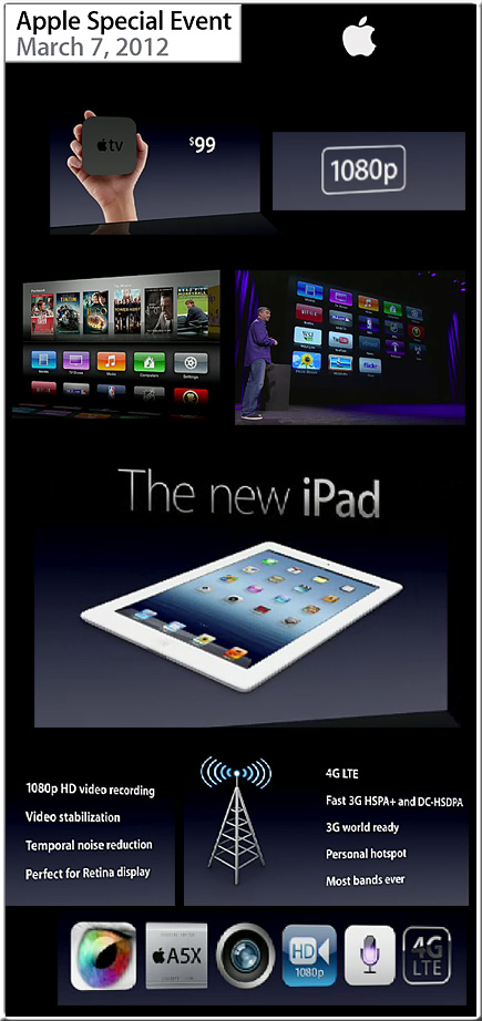 Apple announces iPad 3, upgrades to Apple TV, new software - March 7, 2012