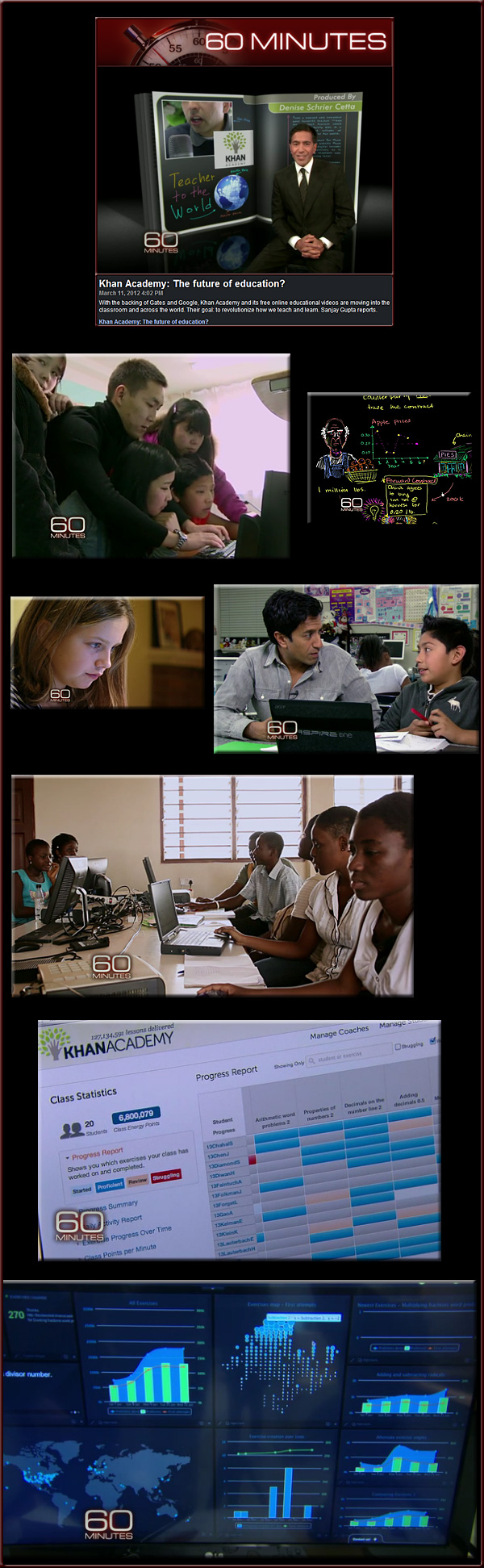 Khan Academy: The future of education?