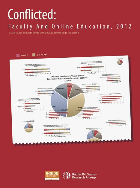 Conflicted: Faculty and Online Education - June 2012