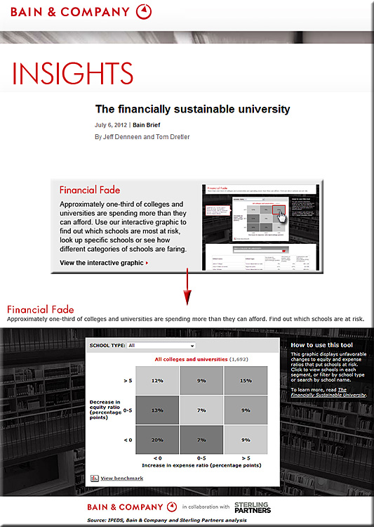 The Financially Sustainable University - July 2012 - a Bain Brief by Denneen & Dretle