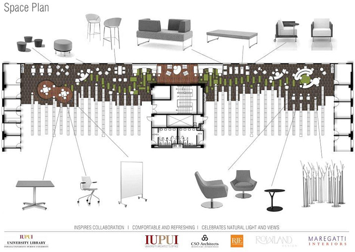 IUPUI reinventing library environments