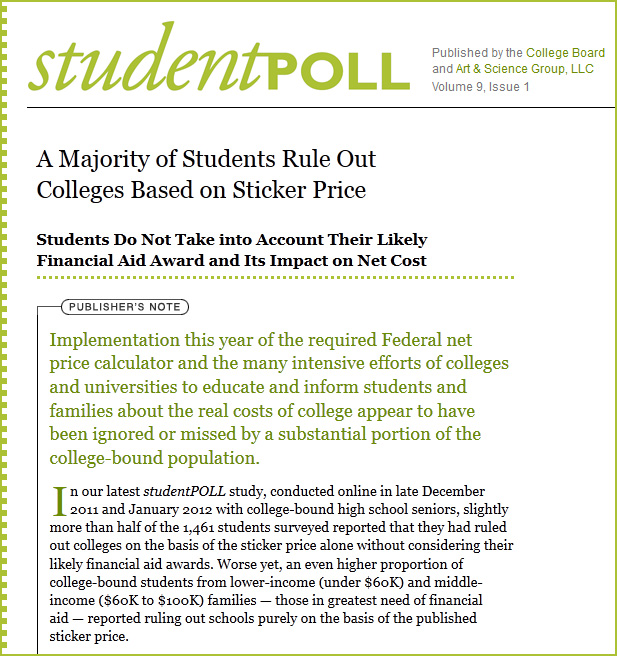 A majority of students rule out colleges based on sticker price -- College Board and Art & Science Group, LLC