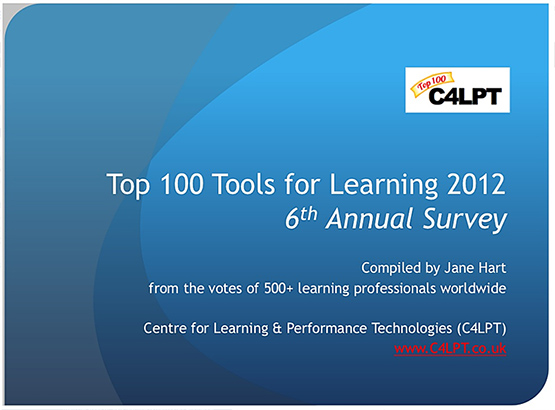 Jane Hart's Top 100 Tools for Learnign 2012 -- just released -- Oct 2012