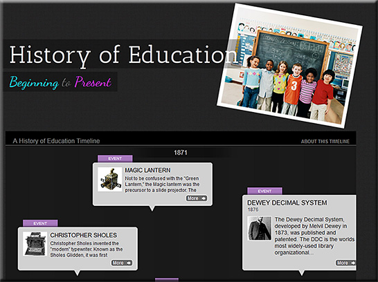 Timeline on the history of education -- by Brian Tate