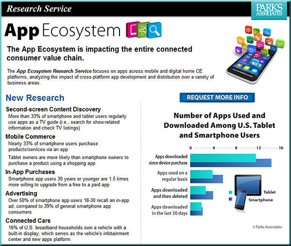 ParkAssociates-AppEcosystem-Jan2013