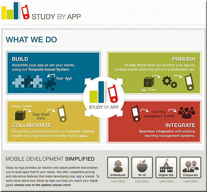 StudyByApp-Jan2013