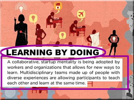 learningbydoing-futureofwork-2013