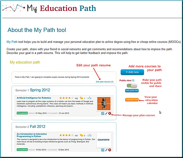 MyEducationPath2-Feb2013