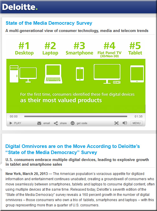 Deloitte-StateofMediaSurvey-March2013