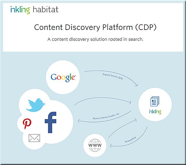 Inkling-CDP-Jan2013