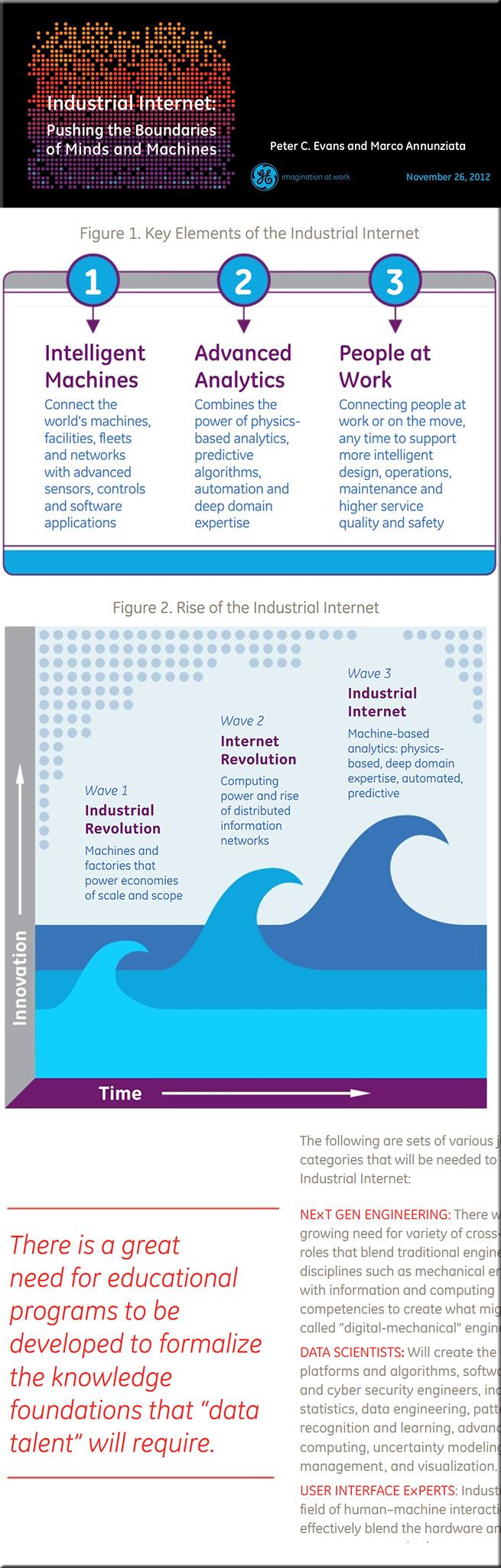 IndustrialInternet-Nov2012