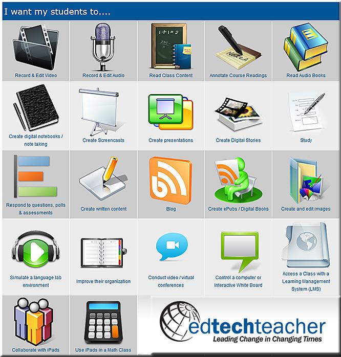 IWantMyStudentsTo-EdTechTeacher-May2013