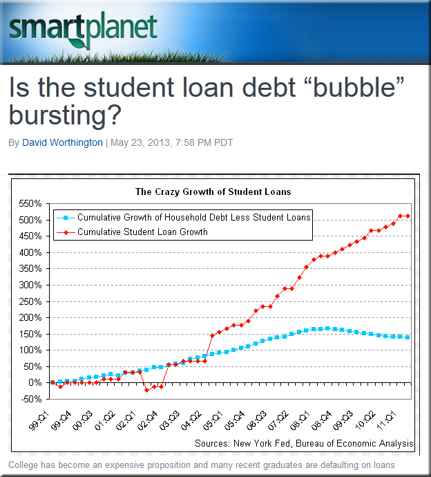 "Is the student loan debt ""bubble"" bursting?"