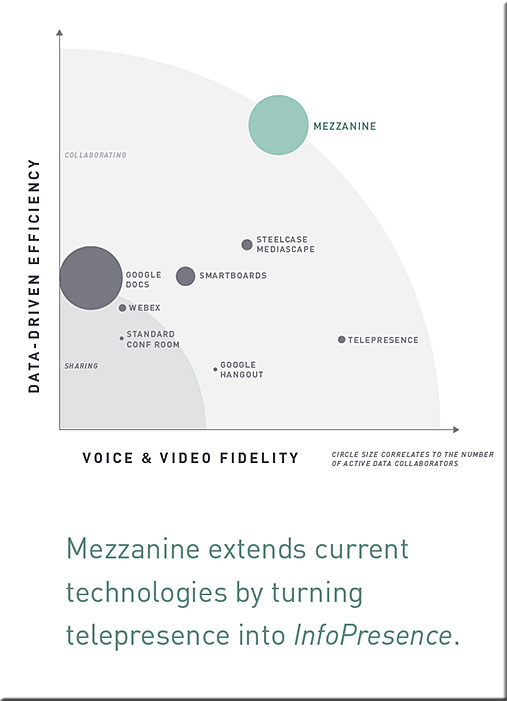 Mezzanine2-from-Oblong-May2013