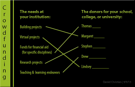 Crowdfunding-DanielSChristian-9-9-13