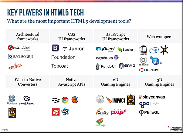 HTML5KeyPlayers-VisionMobileNov2013
