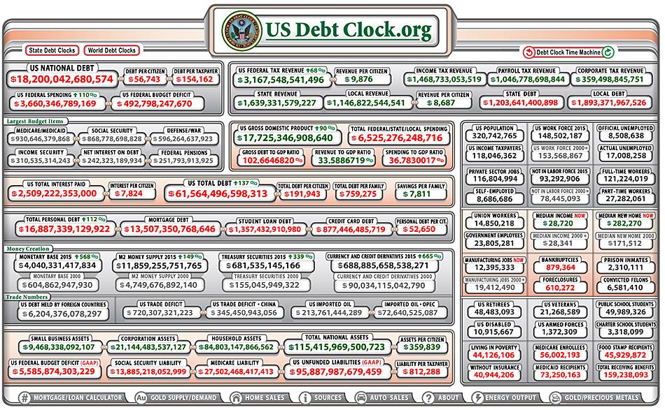 USDebtClockDotOrg-April242015
