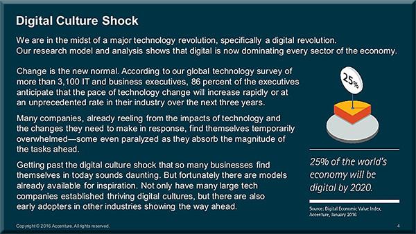 Accenture-TechVision2016-3