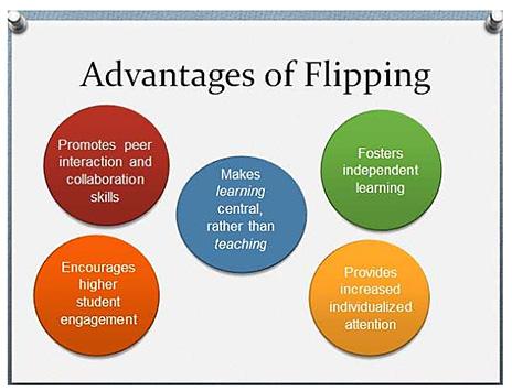 HarveyMuddJan2016-FlippedClassroomSTEM-Slide2