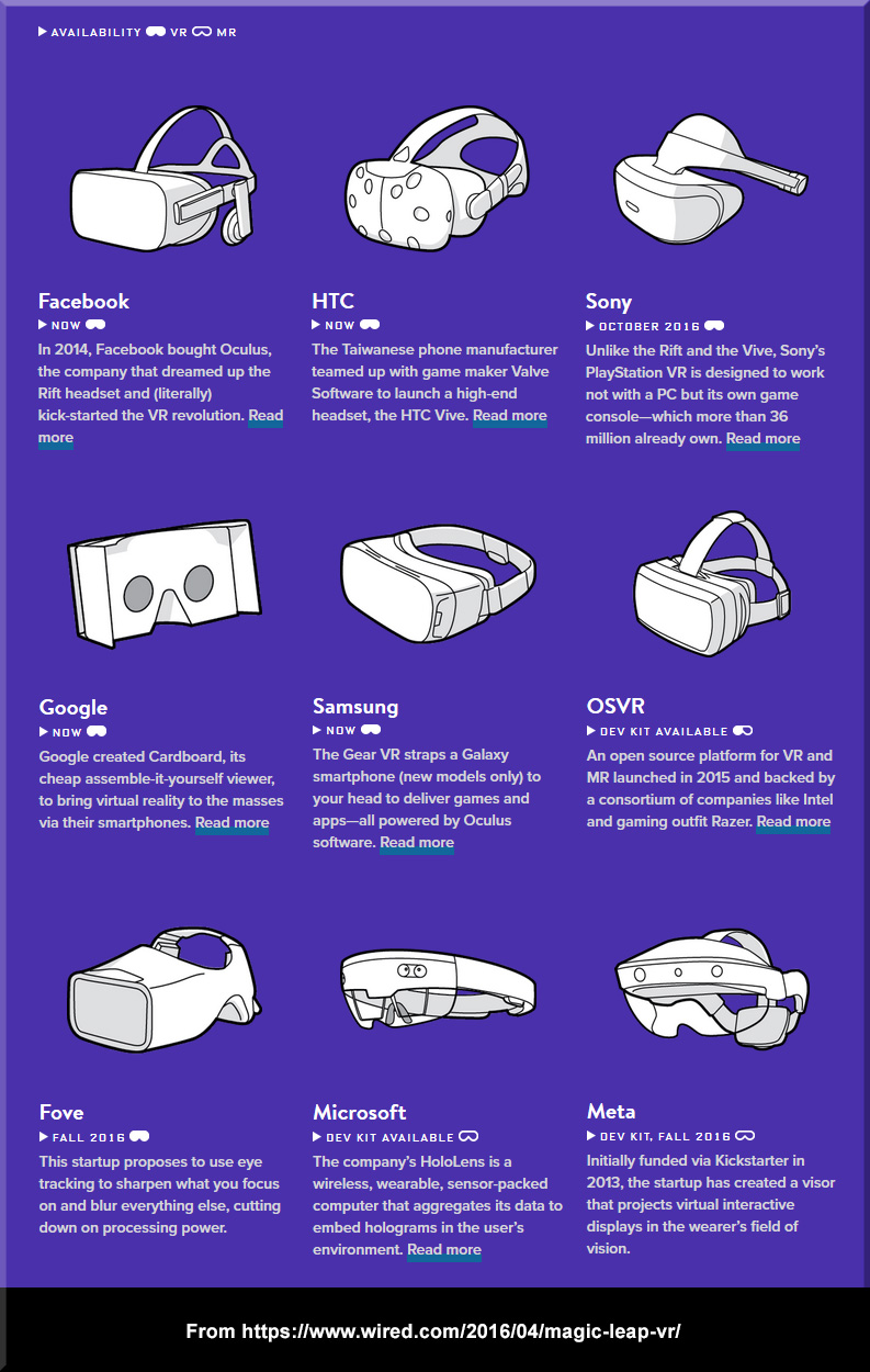 15 items re: Virtual Reality (VR), Mixed Reality (MR