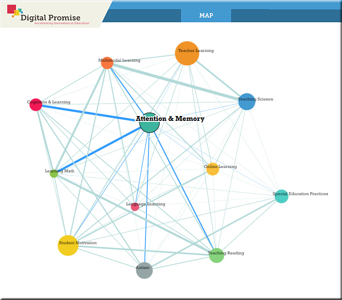 DigitalPromise-NetworkView-June2016
