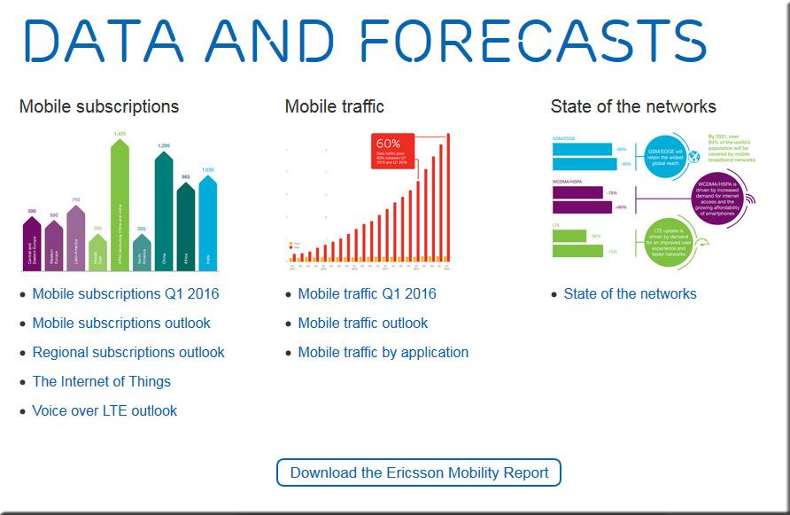 EricssonMobilityReport2016