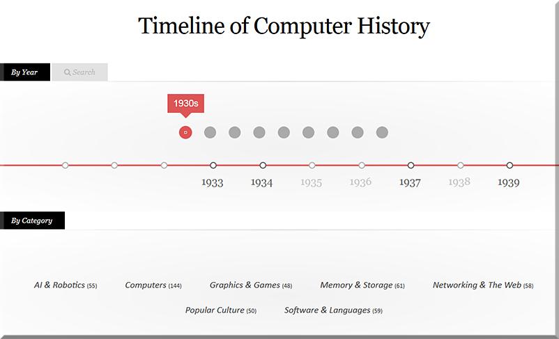 timelineofcomputerhistory