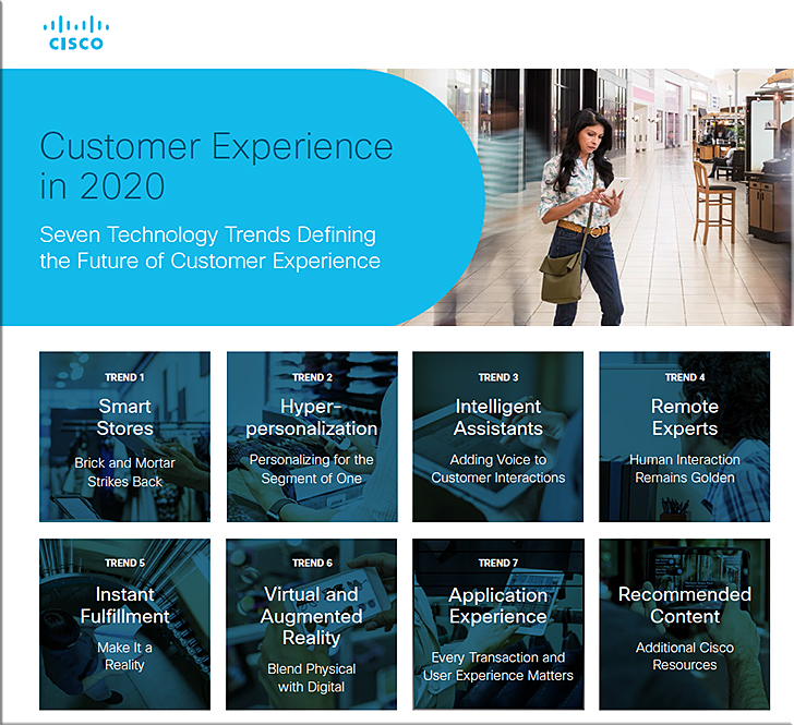 Customer Experience in 2020 according to Cisco