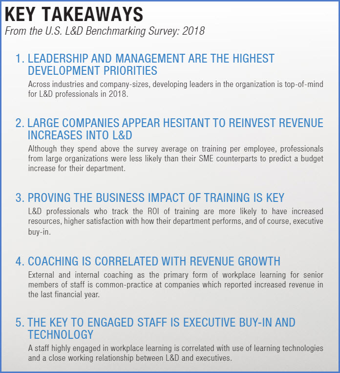 Key takeaways from the U.S. L&D Report