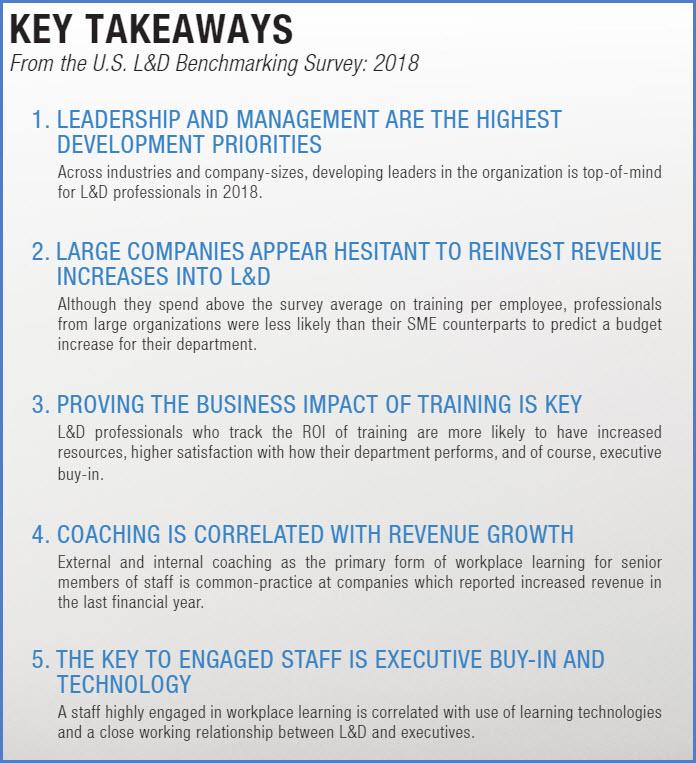 Key takeaways from the U.S. L&D Report