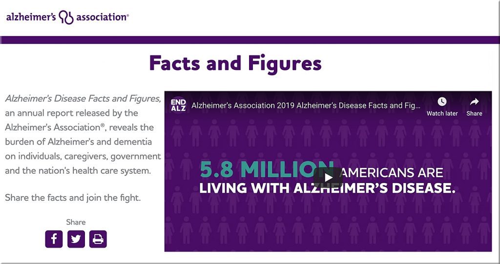 Facts and figures regarding Alzheimers