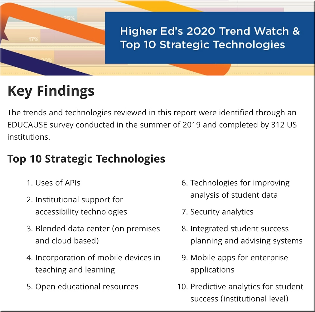 Key strategic technologies for higher education in 2020