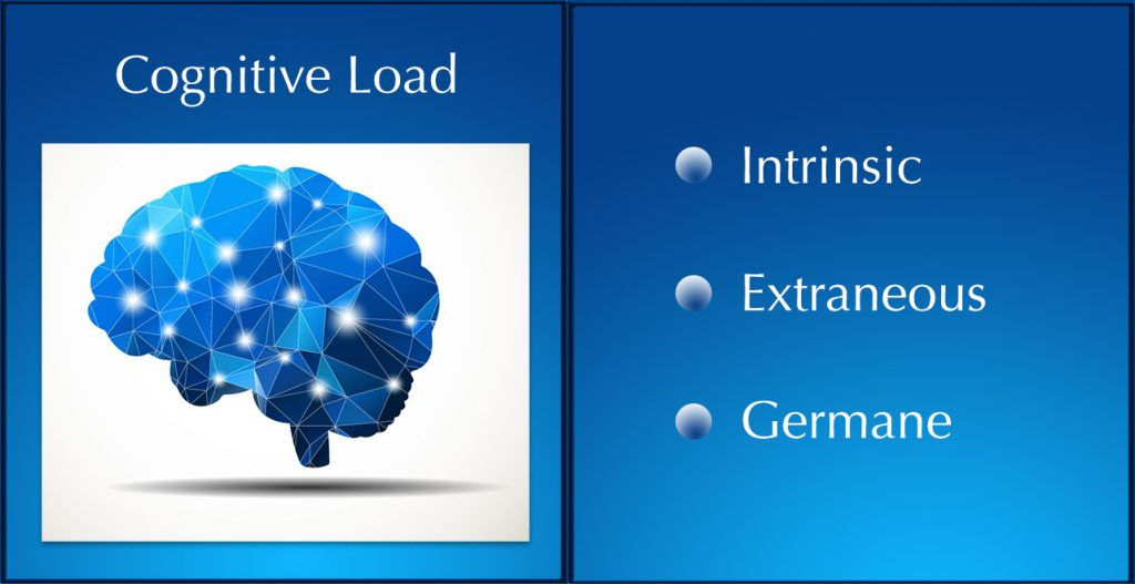 What is cognitive load? And why should I care about it?
